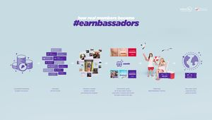 The Earnbassadors