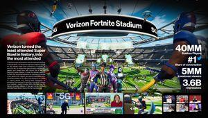 Verizon - Fortnite Stadium Board