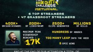 #NoRageQuitChallenge - Returnal - Results