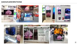 Marketing Activities in Campaign
